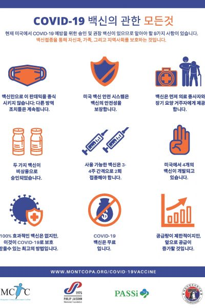 [Korean] All about COVID-19 vaccines with logos